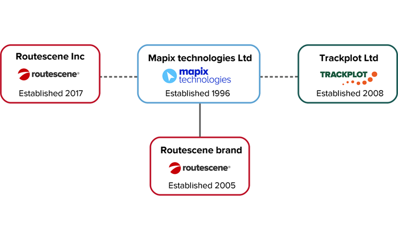 Organizational chart of Mapix technologies Ltd group showing company structure, logos and incorporation dates.