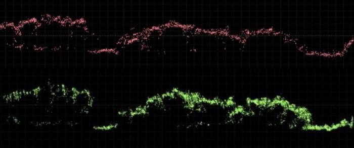 Profile views of UAV LiDAR Data Arctic Tundra
