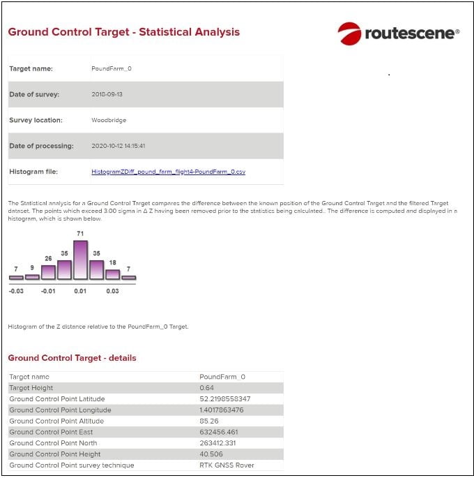 Routescene UAV LiDAR Quality Assurance report